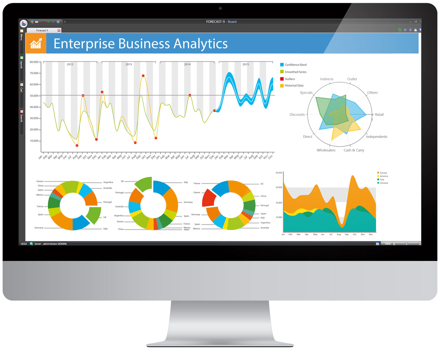 BOARD Enterprise Business Analytics