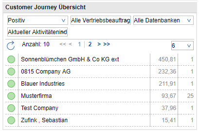 gi810_customer_journey_positiv.png