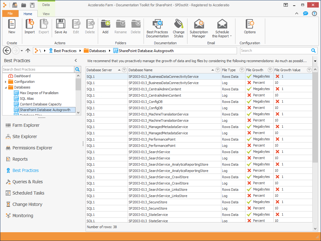 Analyse der SharePoint Best Practise Datenbankanforderungen